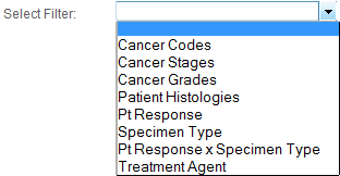 Treatment Table Select Filter pull-down menu in Colabrativ's Clinical Entry and Operations (Cleo) Explore application;  Filters include: Cancer Codes, Cancer Stages, Cancer Grades, Patient Histologies, Platinum Response, Specimen Type, Platinum Response and Specimen Type, and Treatment Agents.